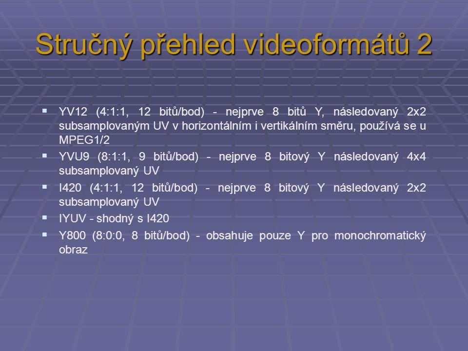 Stručný přehled videoformátů 2