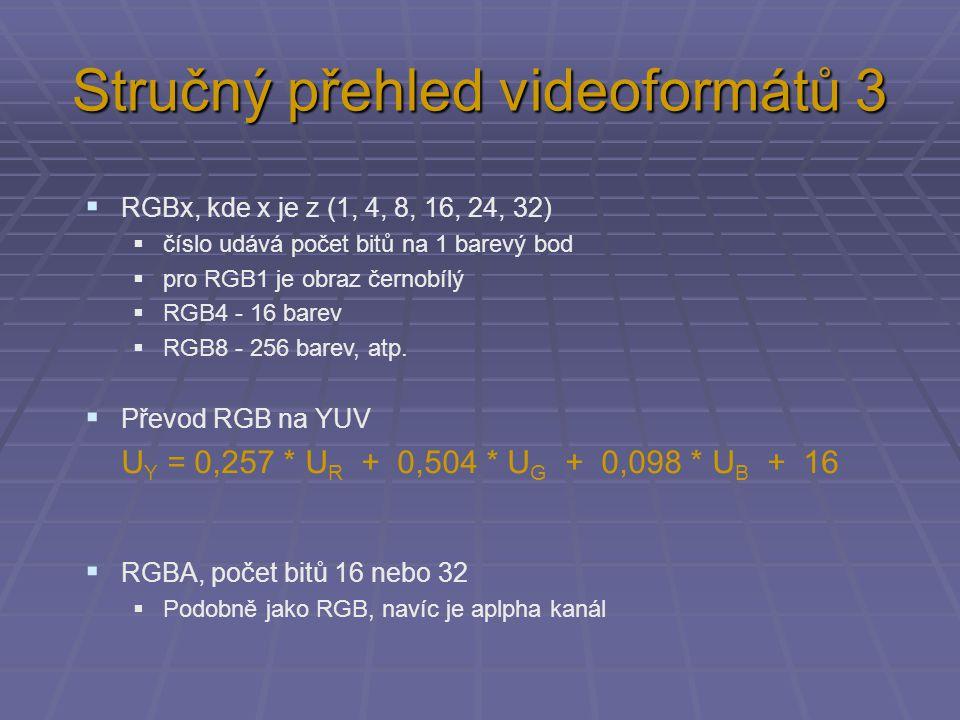 Stručný přehled videoformátů 3