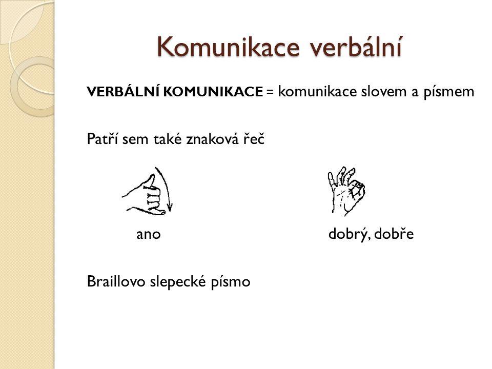 Komunikace verbální Patří sem také znaková řeč ano dobrý, dobře