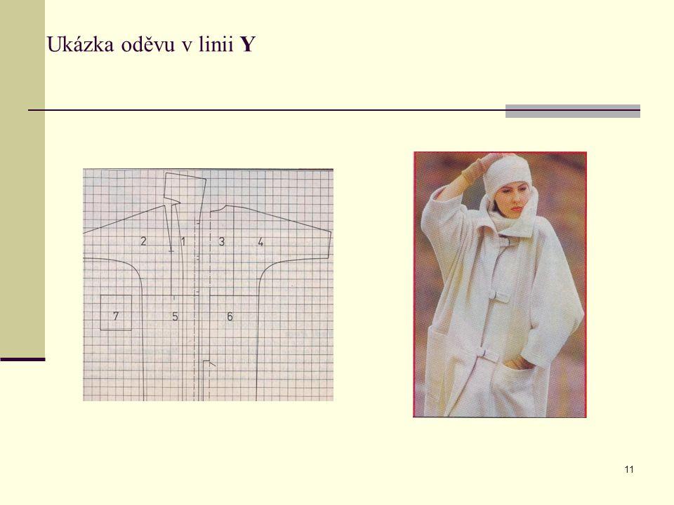 Ukázka oděvu v linii Y