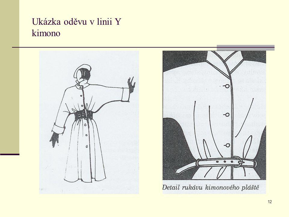 Ukázka oděvu v linii Y kimono