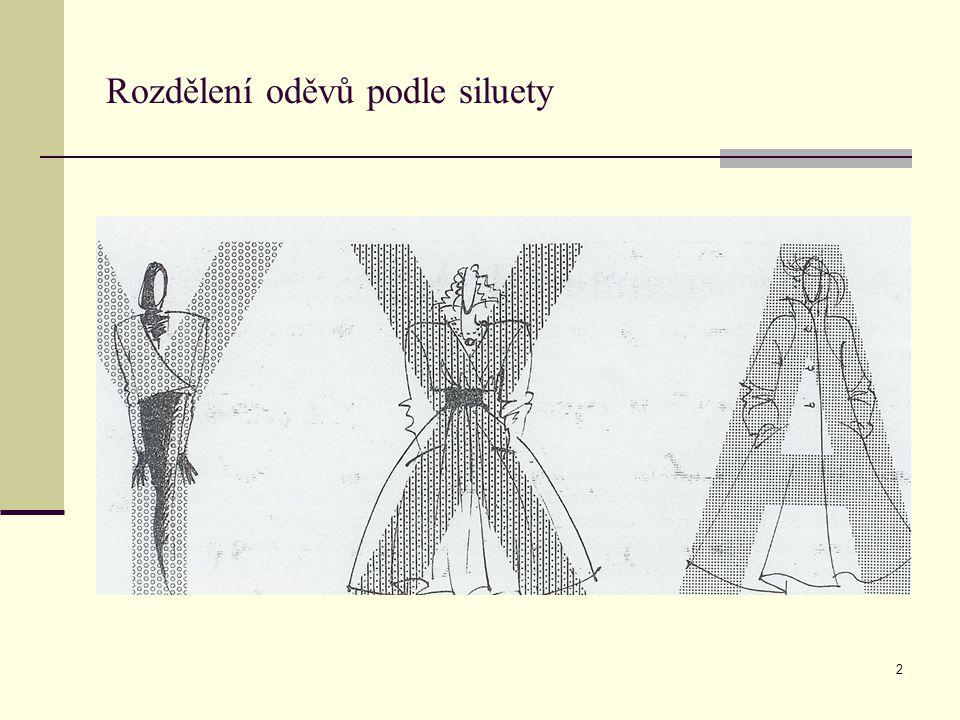Rozdělení oděvů podle siluety