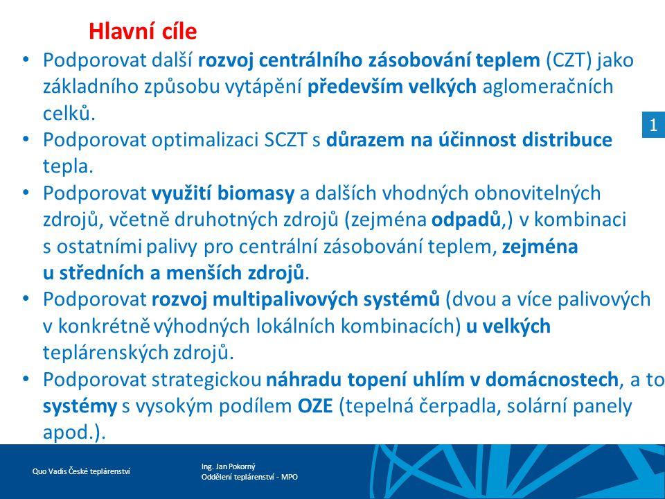 Hlavní cíle Podporovat další rozvoj centrálního zásobování teplem (CZT) jako základního způsobu vytápění především velkých aglomeračních celků.