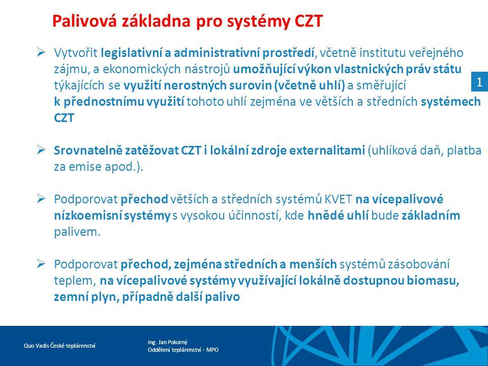 Palivová základna pro systémy CZT