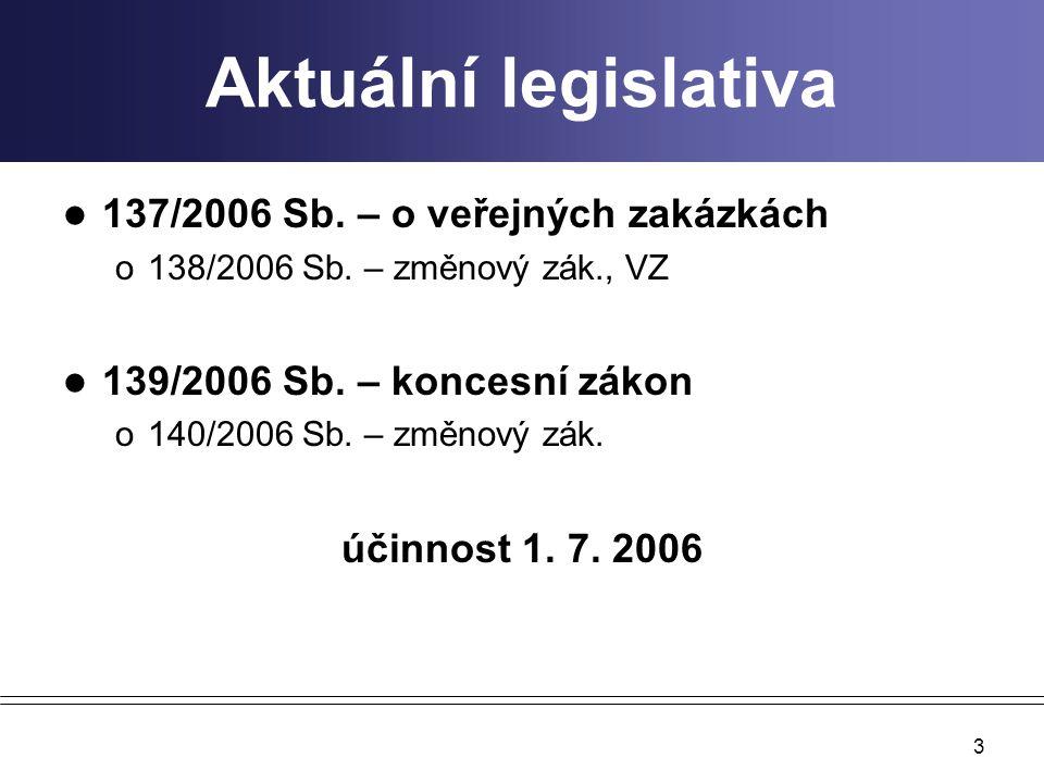 Aktuální legislativa 137/2006 Sb. – o veřejných zakázkách