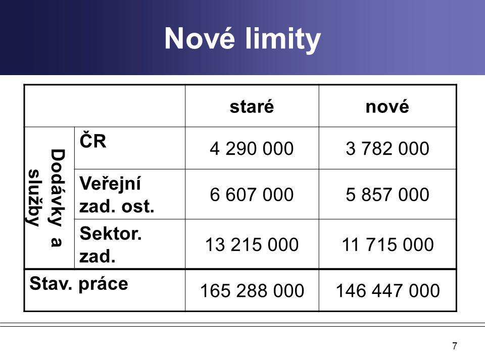 Nové limity staré nové Dodávky a služby ČR 4 290 000 3 782 000