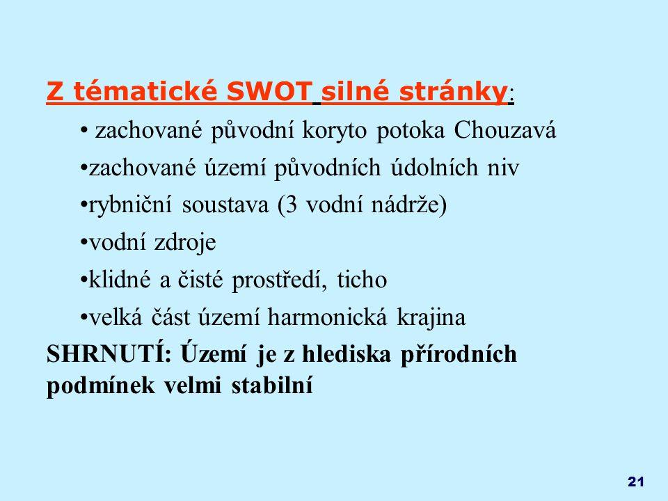 Z tématické SWOT silné stránky: