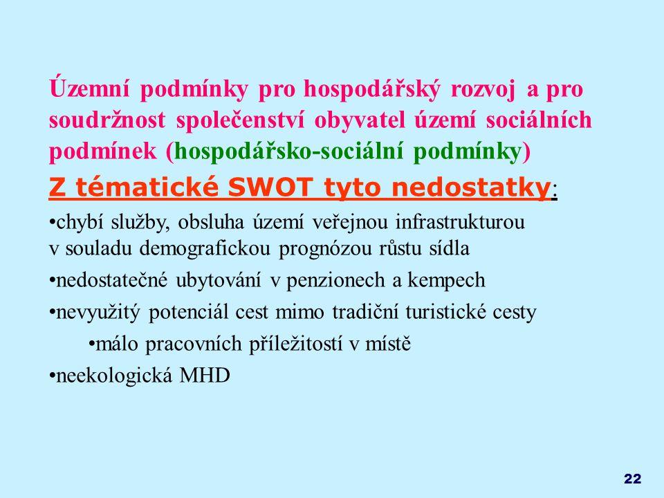 Z tématické SWOT tyto nedostatky: