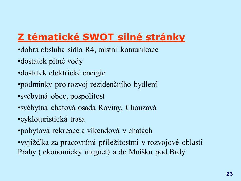 Z tématické SWOT silné stránky