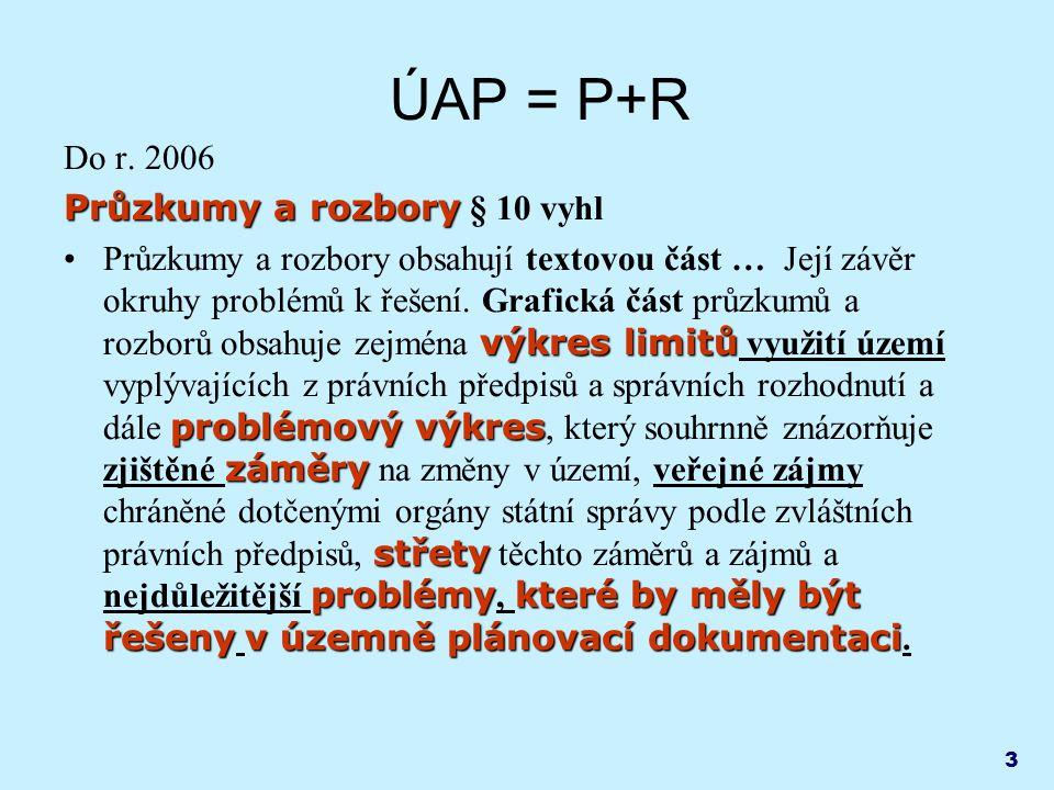ÚAP = P+R Do r. 2006 Průzkumy a rozbory § 10 vyhl