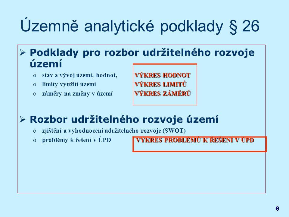 Územně analytické podklady § 26