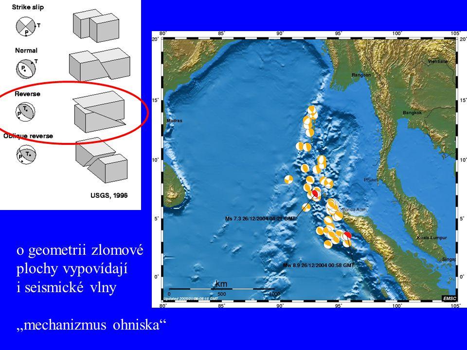 """o geometrii zlomové plochy vypovídají i seismické vlny """"mechanizmus ohniska"""