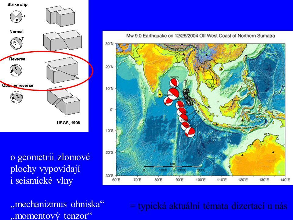 """o geometrii zlomové plochy vypovídají. i seismické vlny. """"mechanizmus ohniska """"momentový tenzor"""