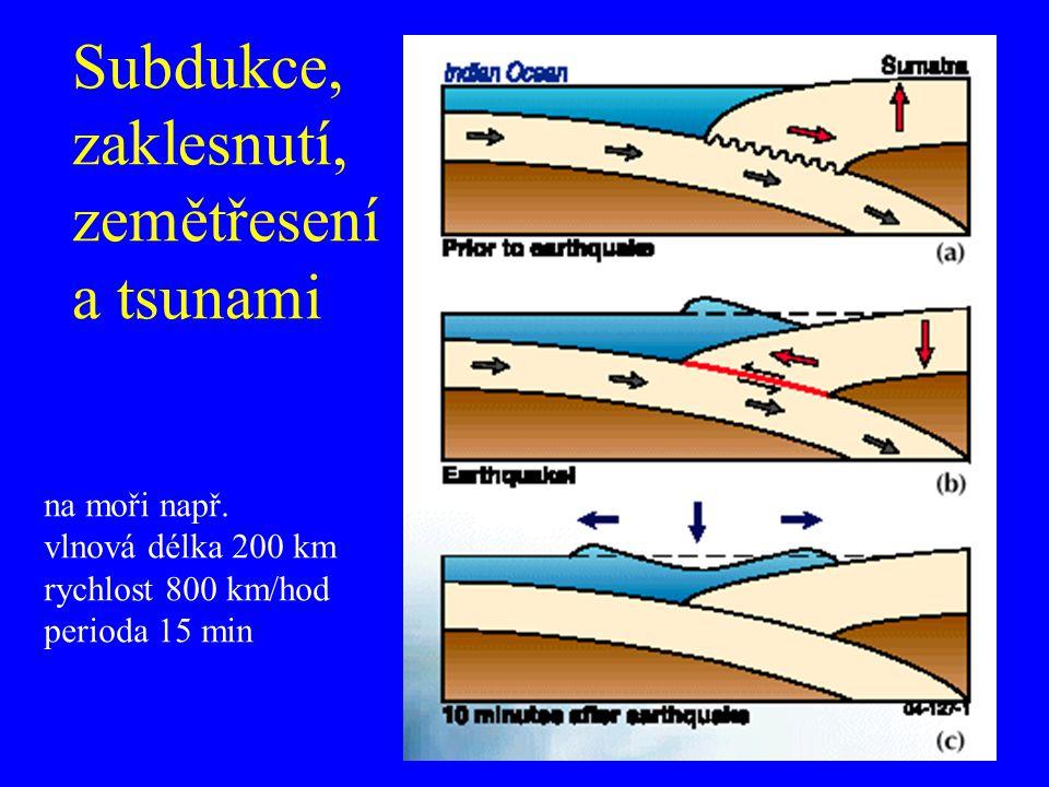Subdukce, zaklesnutí, zemětřesení a tsunami