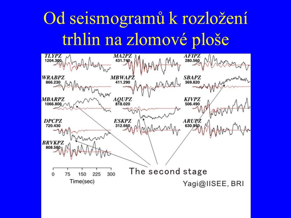 Od seismogramů k rozložení trhlin na zlomové ploše