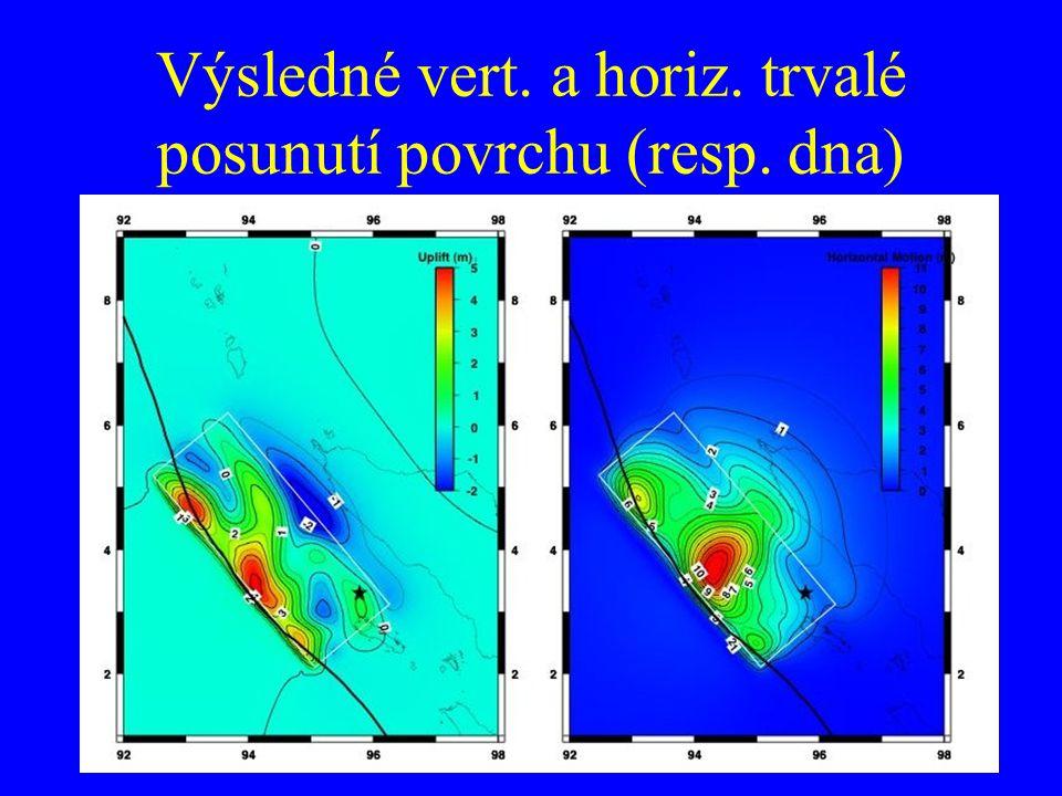 Výsledné vert. a horiz. trvalé posunutí povrchu (resp. dna)