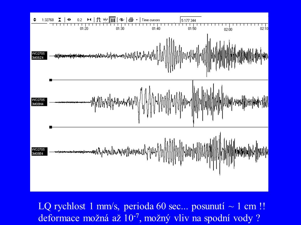 LQ rychlost 1 mm/s, perioda 60 sec... posunutí ~ 1 cm !!