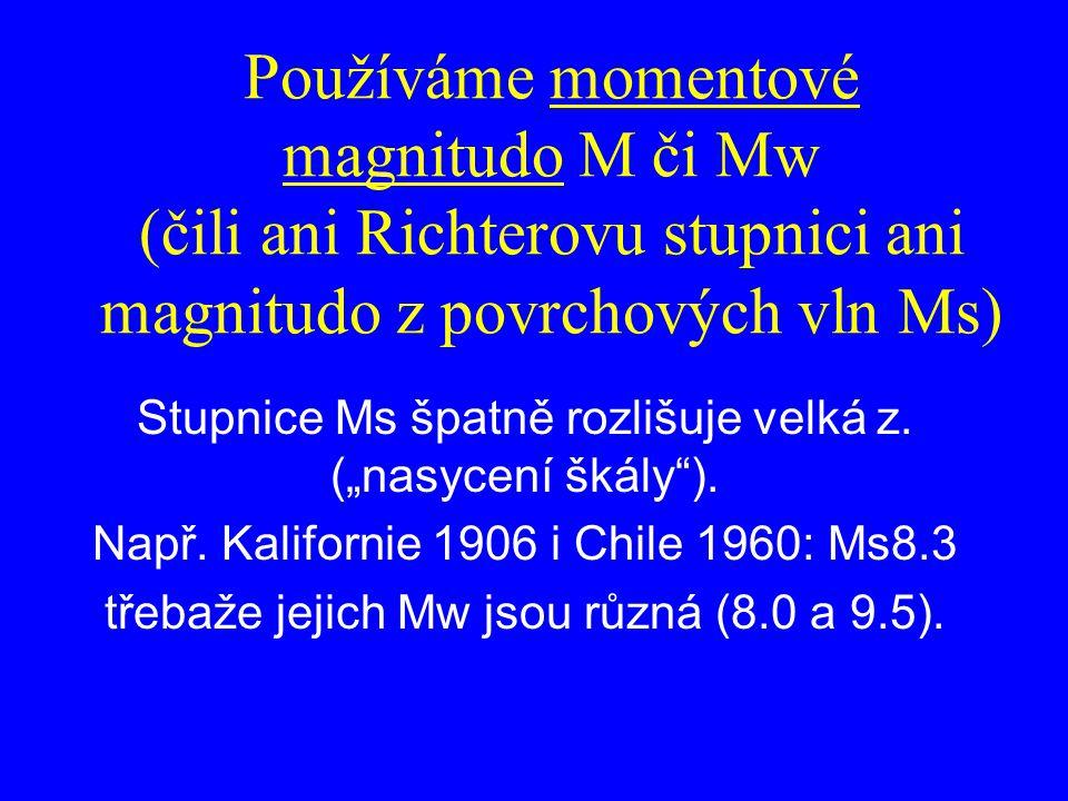 Používáme momentové magnitudo M či Mw (čili ani Richterovu stupnici ani magnitudo z povrchových vln Ms)
