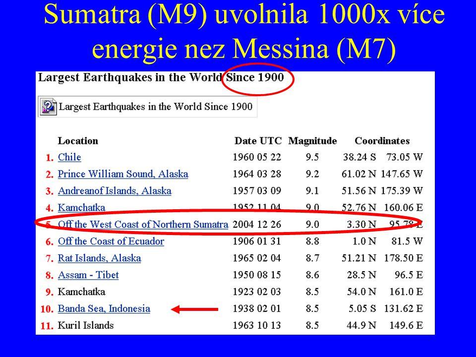 Sumatra (M9) uvolnila 1000x více energie nez Messina (M7)
