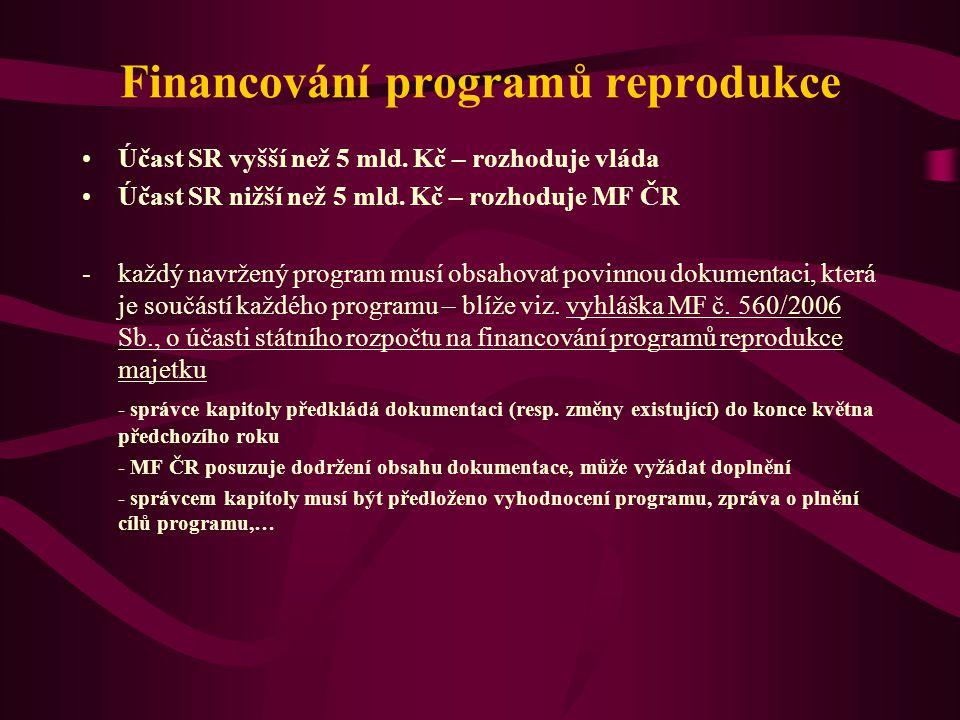 Financování programů reprodukce