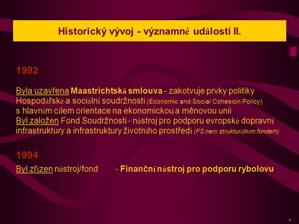 Historický vývoj - významné události II.