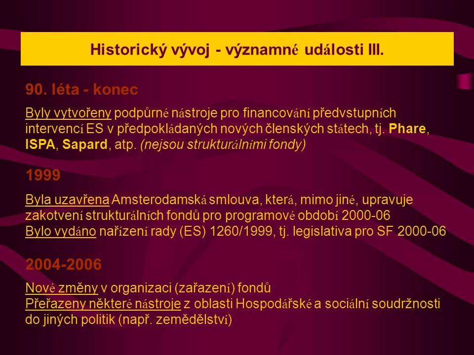 Historický vývoj - významné události III.
