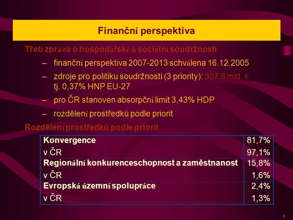 Finanční perspektiva Třetí zpráva o hospodářské a sociální soudržnosti
