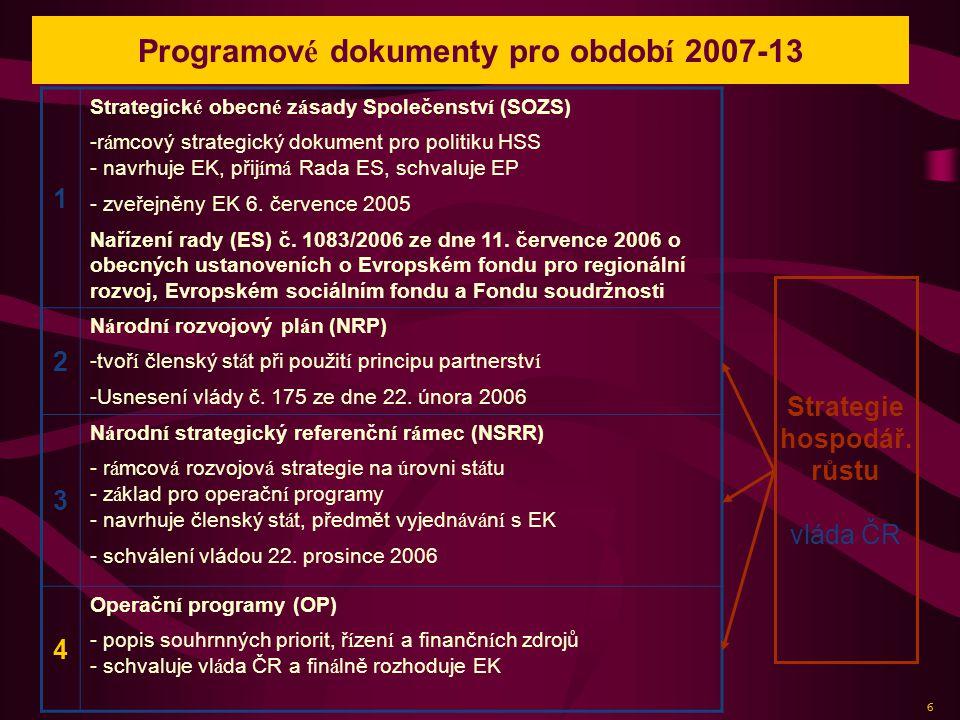 Programové dokumenty pro období 2007-13