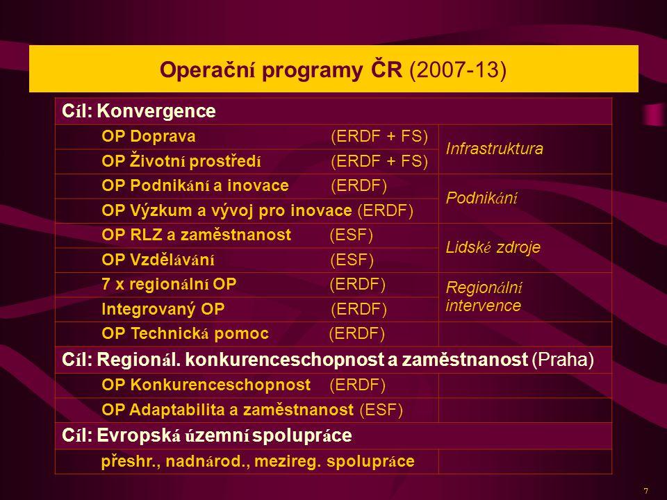 Operační programy ČR (2007-13)