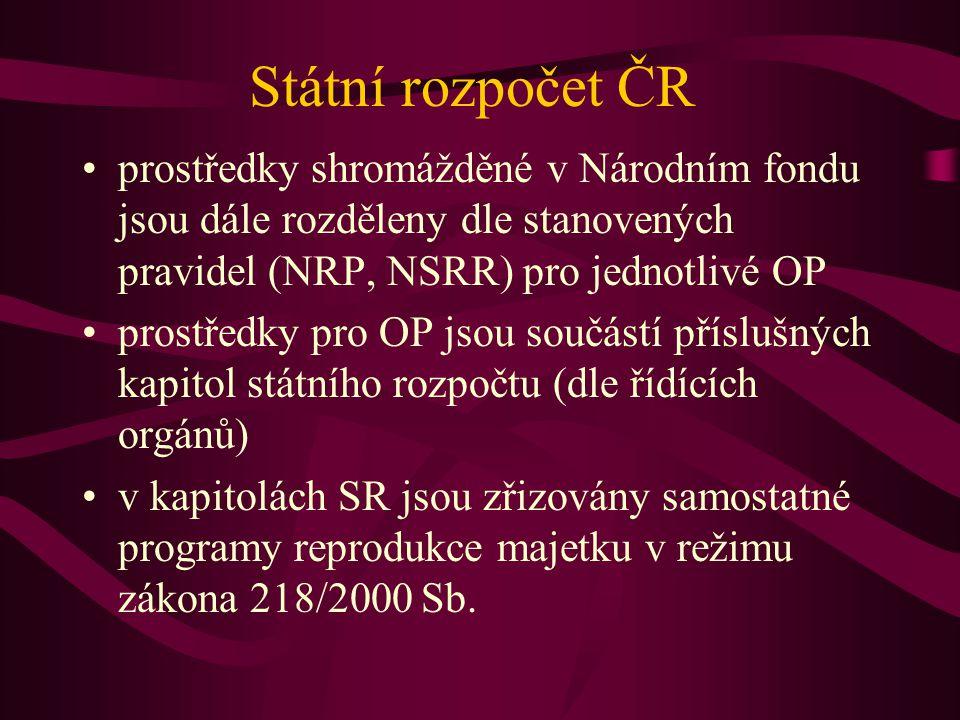 Státní rozpočet ČR prostředky shromážděné v Národním fondu jsou dále rozděleny dle stanovených pravidel (NRP, NSRR) pro jednotlivé OP.