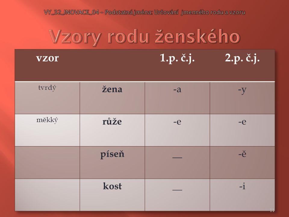 vzor 1.p. č.j. 2.p. č.j. žena -a -y růže -e píseň __ -ě kost -i