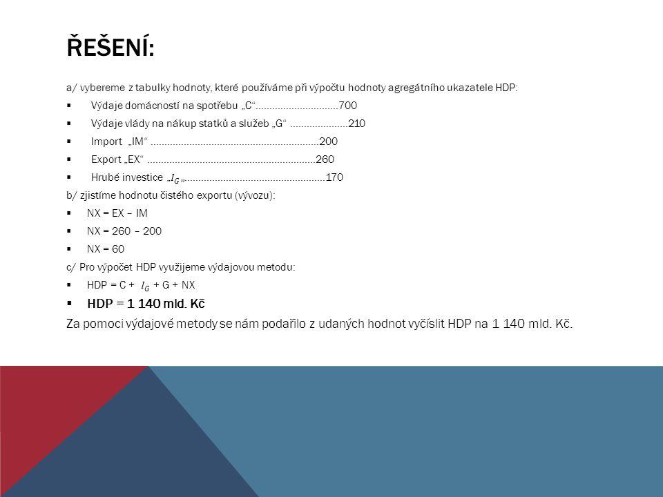 Řešení: a/ vybereme z tabulky hodnoty, které používáme při výpočtu hodnoty agregátního ukazatele HDP: