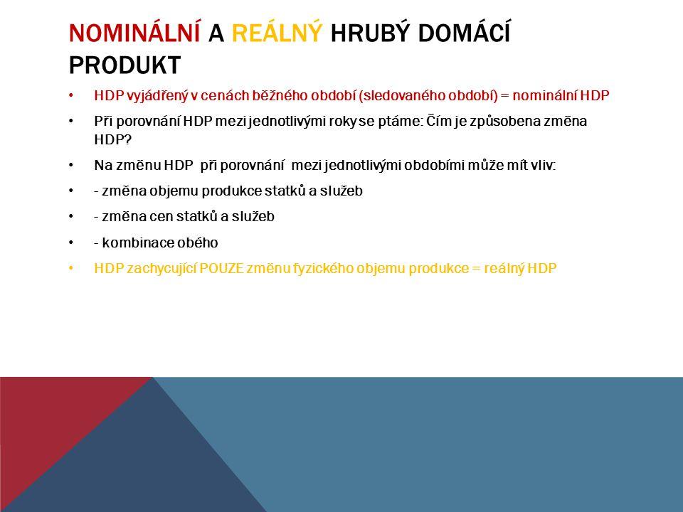 Nominální a reálný hrubý domácí produkt
