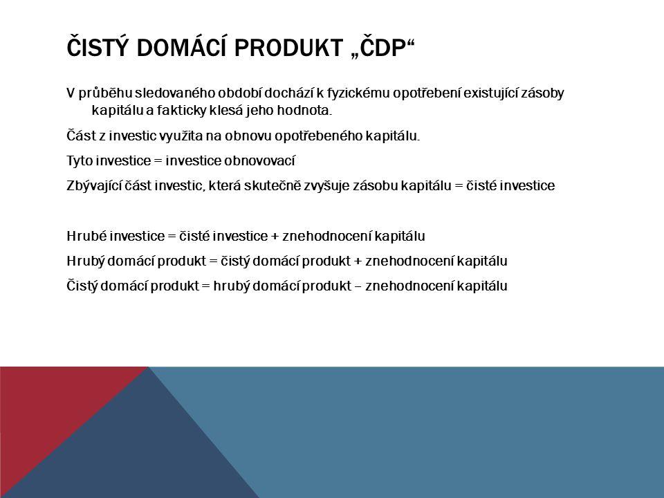 """Čistý domácí produkt """"ČDP"""