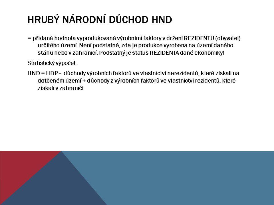 Hrubý národní důchod HND
