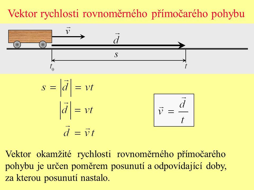 Vektor rychlosti rovnoměrného přímočarého pohybu