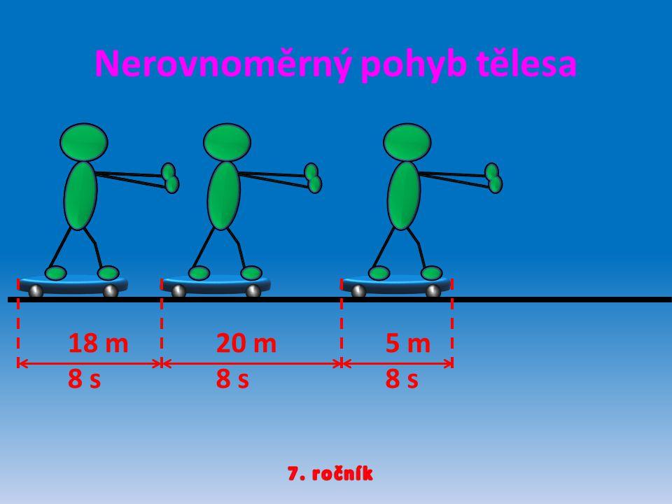 Nerovnoměrný pohyb tělesa