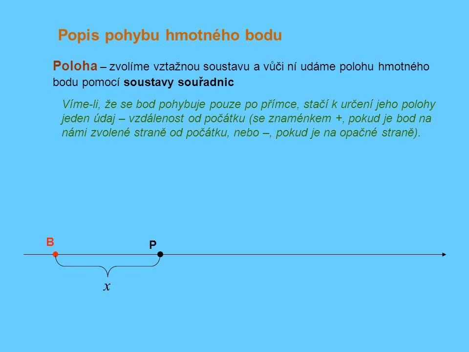 Popis pohybu hmotného bodu