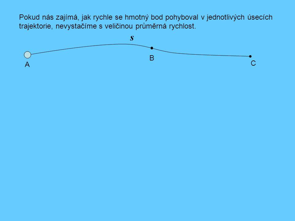 Pokud nás zajímá, jak rychle se hmotný bod pohyboval v jednotlivých úsecích trajektorie, nevystačíme s veličinou průměrná rychlost.