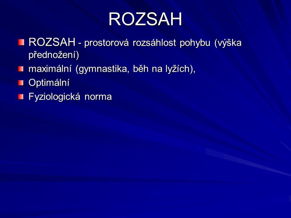 ROZSAH ROZSAH - prostorová rozsáhlost pohybu (výška přednožení)