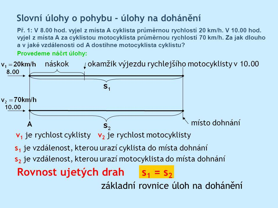 Rovnost ujetých drah s1 = s2 Slovní úlohy o pohybu - úlohy na dohánění