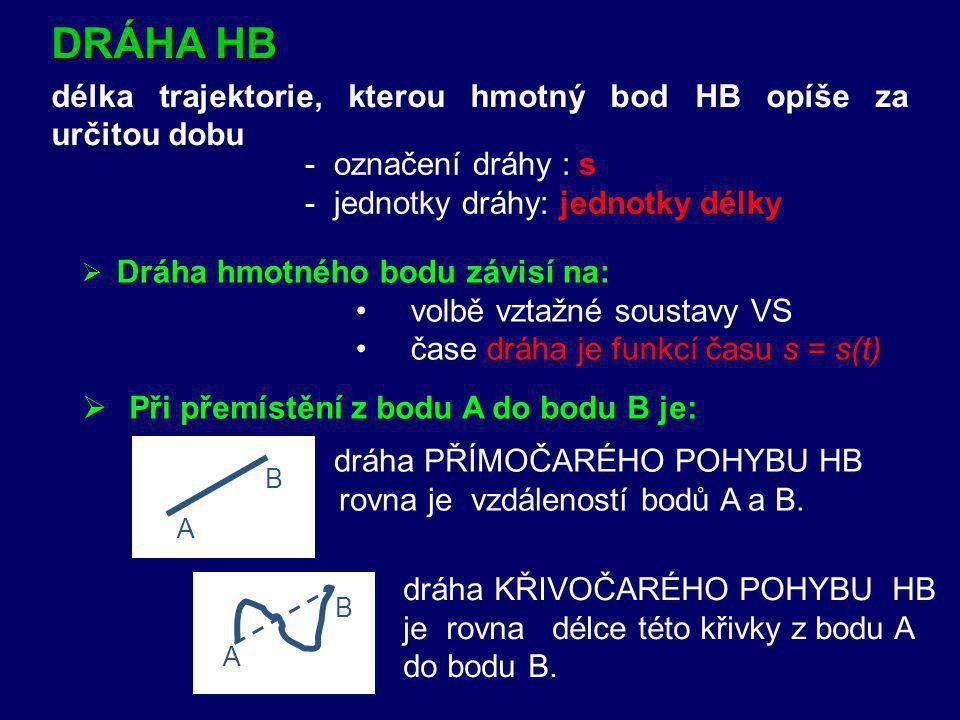 DRÁHA HB délka trajektorie, kterou hmotný bod HB opíše za určitou dobu