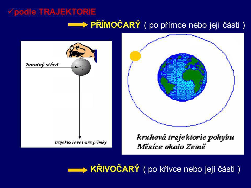 podle TRAJEKTORIE PŘÍMOČARÝ ( po přímce nebo její části ) KŘIVOČARÝ ( po křivce nebo její části )