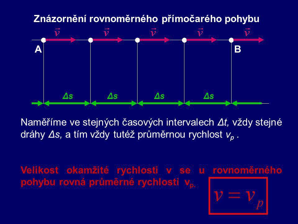 Znázornění rovnoměrného přímočarého pohybu