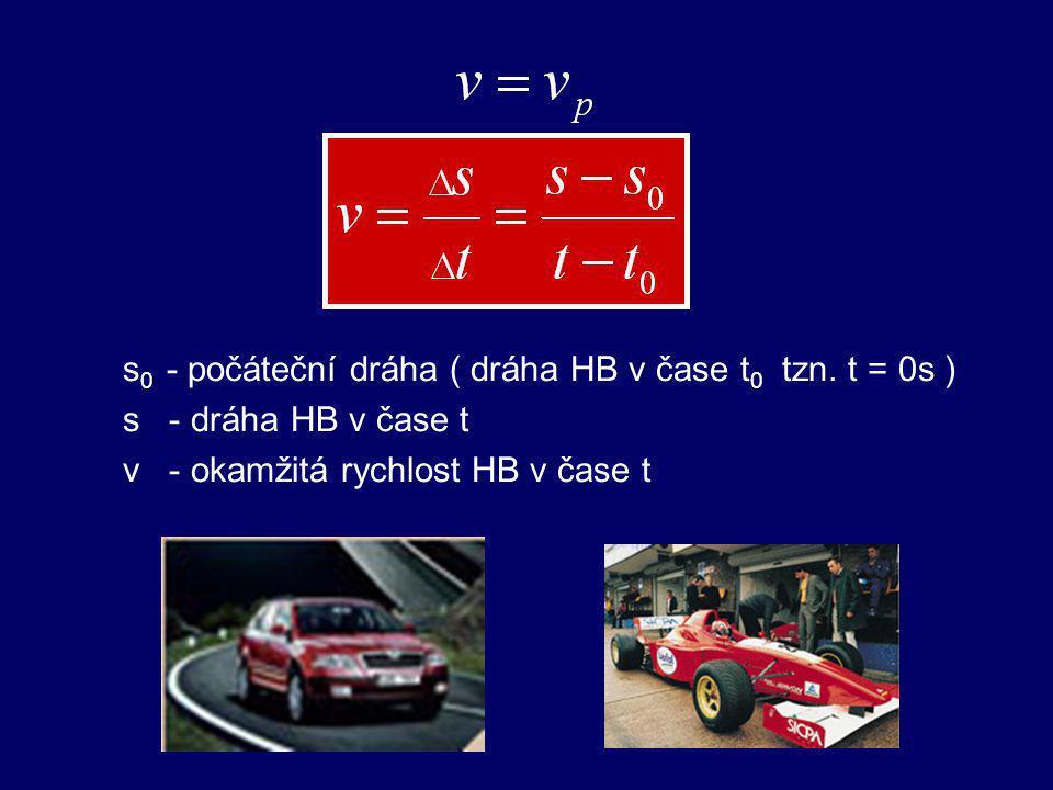 s0 - počáteční dráha ( dráha HB v čase t0 tzn. t = 0s )