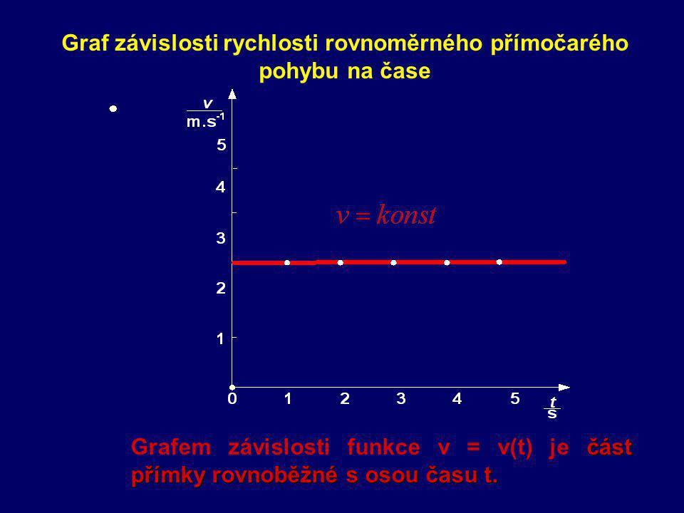 Graf závislosti rychlosti rovnoměrného přímočarého pohybu na čase