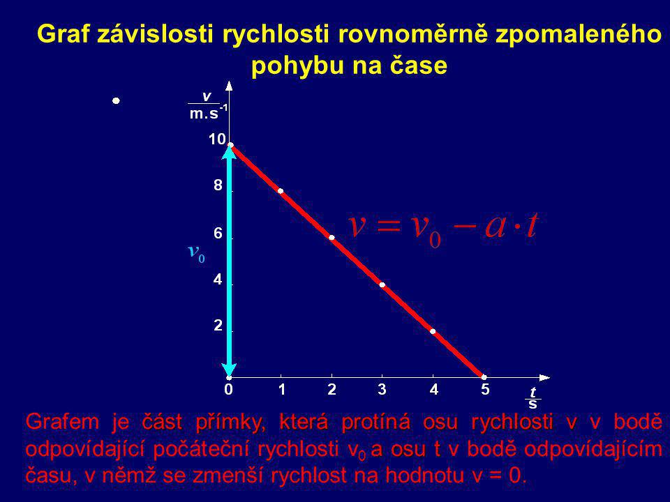 Graf závislosti rychlosti rovnoměrně zpomaleného pohybu na čase