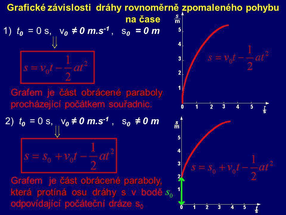 Grafické závislosti dráhy rovnoměrně zpomaleného pohybu na čase