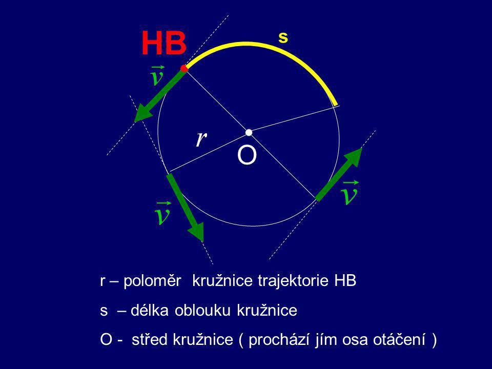 HB O s r – poloměr kružnice trajektorie HB s – délka oblouku kružnice