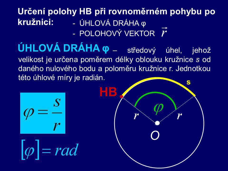 Určení polohy HB při rovnoměrném pohybu po kružnici: